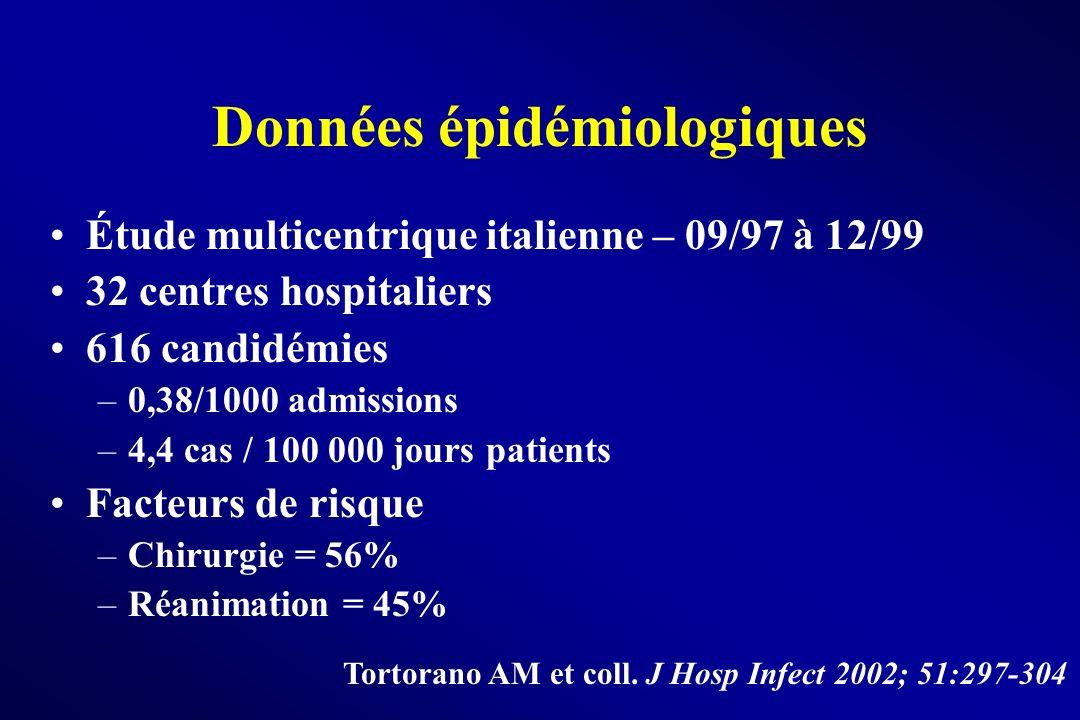 Données épidémiologiques Étude multicentrique italienne – 09/97 à 12/99 32 centres hospitaliers 616 candidémies –0,38/1000 admissions –4,4 cas / 100 0