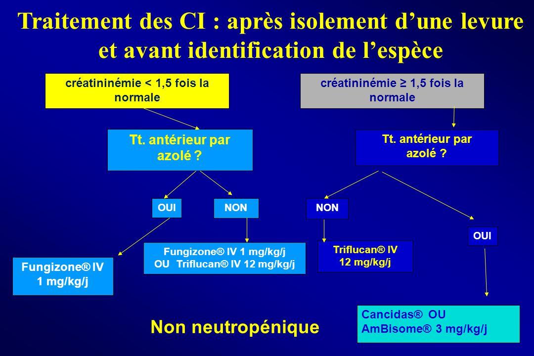 créatininémie < 1,5 fois la normale Fungizone® IV 1 mg/kg/j Tt. antérieur par azolé ? Triflucan® IV 12 mg/kg/j OUINON Tt. antérieur par azolé ? OUI Ca