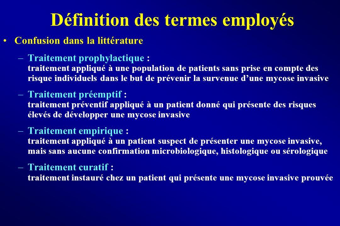 Confusion dans la littérature –Traitement prophylactique : traitement appliqué à une population de patients sans prise en compte des risque individuel