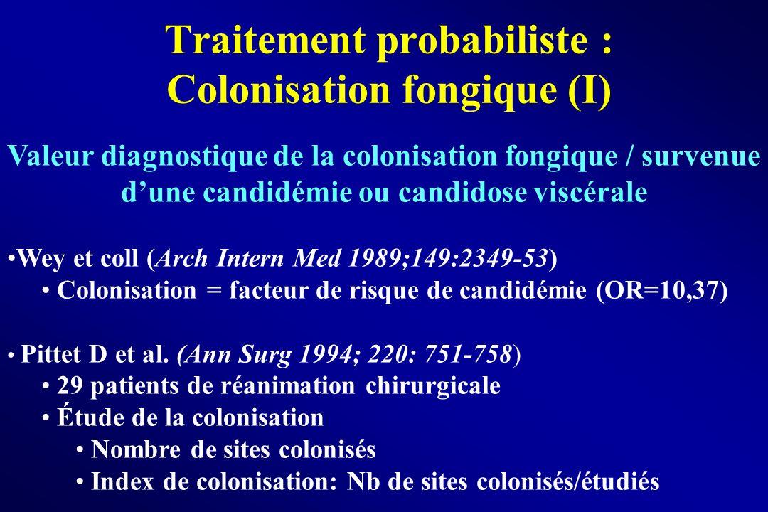Traitement probabiliste : Colonisation fongique (I) Valeur diagnostique de la colonisation fongique / survenue dune candidémie ou candidose viscérale