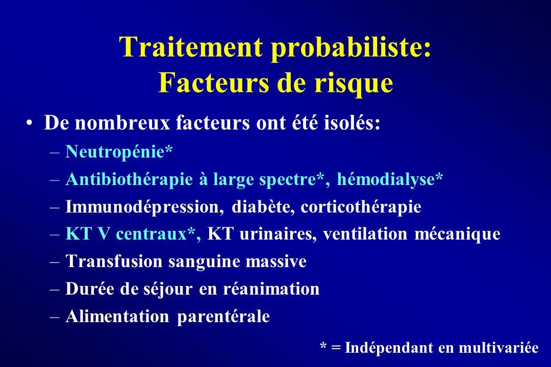 Traitement probabiliste: Facteurs de risque De nombreux facteurs ont été isolés: –Neutropénie* –Antibiothérapie à large spectre*, hémodialyse* –Immuno