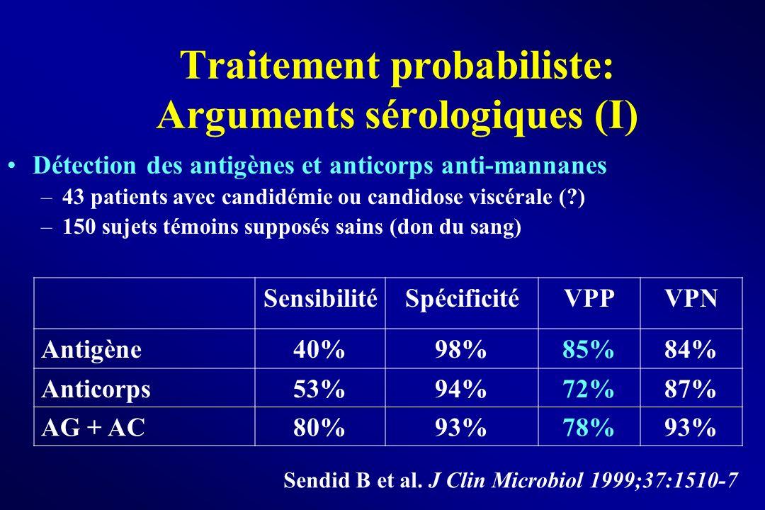 Traitement probabiliste: Arguments sérologiques (I) Détection des antigènes et anticorps anti-mannanes –43 patients avec candidémie ou candidose viscé