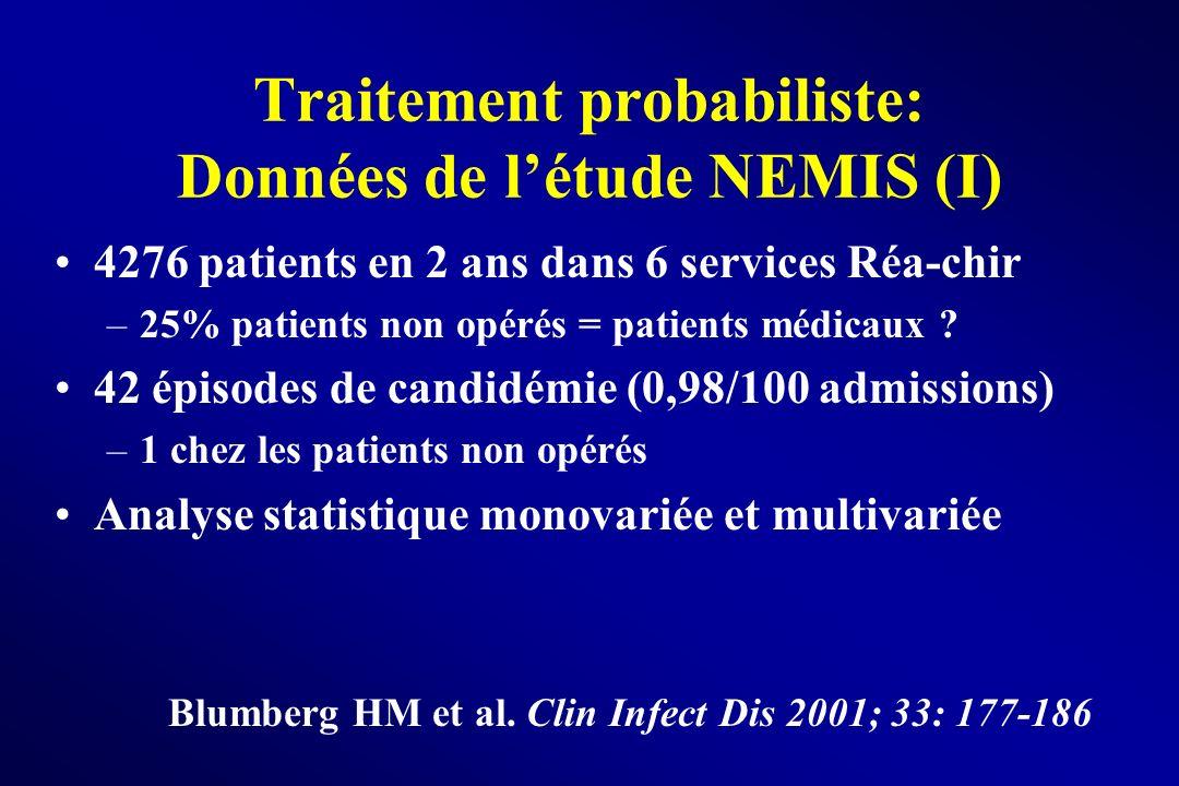 Traitement probabiliste: Données de létude NEMIS (I) 4276 patients en 2 ans dans 6 services Réa-chir –25% patients non opérés = patients médicaux ? 42