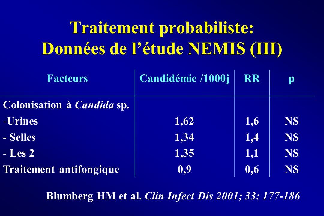 Traitement probabiliste: Données de létude NEMIS (III) Blumberg HM et al. Clin Infect Dis 2001; 33: 177-186 FacteursCandidémie /1000jRRp Colonisation