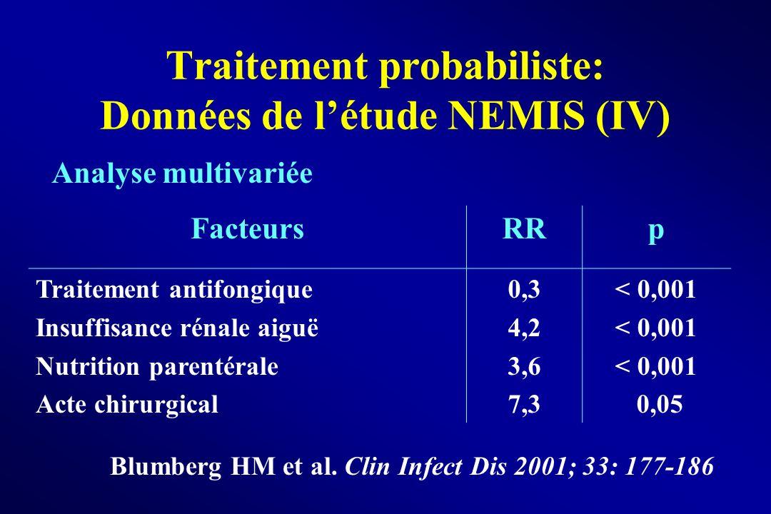 Traitement probabiliste: Données de létude NEMIS (IV) Blumberg HM et al. Clin Infect Dis 2001; 33: 177-186 FacteursRRp Traitement antifongique Insuffi