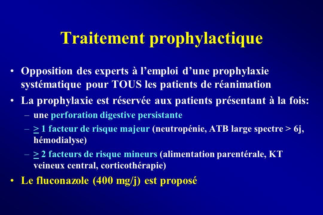 Traitement prophylactique Opposition des experts à lemploi dune prophylaxie systématique pour TOUS les patients de réanimation La prophylaxie est rése