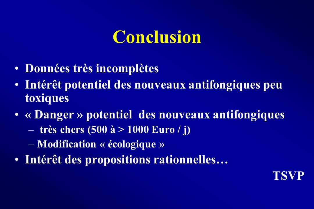 Conclusion Données très incomplètes Intérêt potentiel des nouveaux antifongiques peu toxiques « Danger » potentiel des nouveaux antifongiques – très c