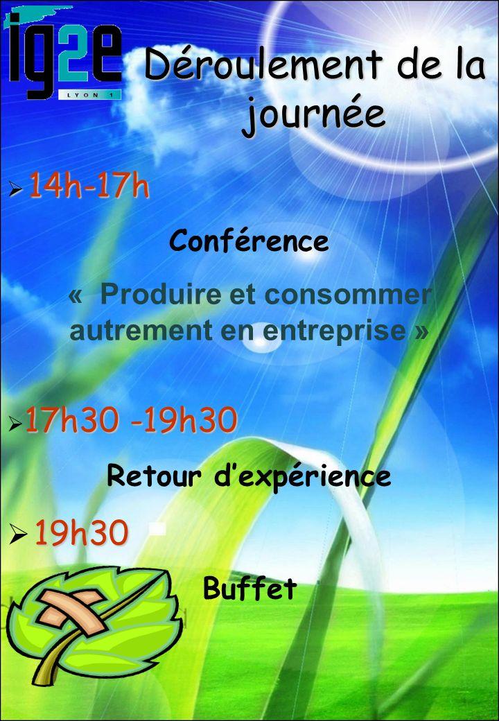 Déroulement de la journée 14h-17h 14h-17h Conférence « Produire et consommer autrement en entreprise » 17h30 -19h30 Retour dexpérience 19h30 Buffet