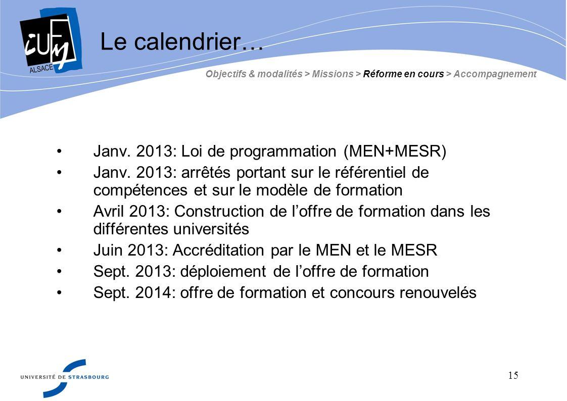 15 Janv. 2013: Loi de programmation (MEN+MESR) Janv. 2013: arrêtés portant sur le référentiel de compétences et sur le modèle de formation Avril 2013: