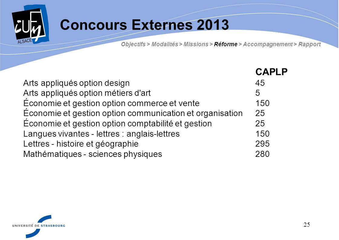 25 CAPLP Arts appliqués option design 45 Arts appliqués option métiers d'art 5 Économie et gestion option commerce et vente 150 Économie et gestion op