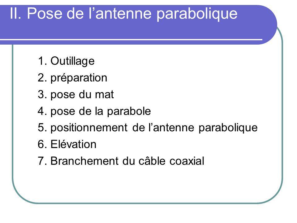 II. Pose de lantenne parabolique 1. Outillage 2. préparation 3. pose du mat 4. pose de la parabole 5. positionnement de lantenne parabolique 6. Elévat