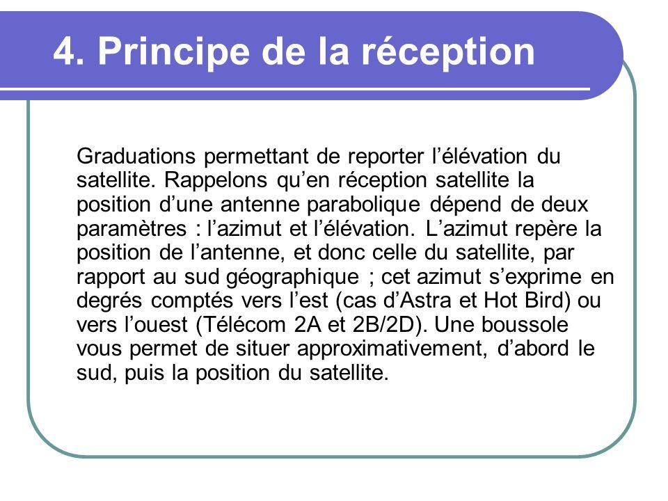 4. Principe de la réception Graduations permettant de reporter lélévation du satellite. Rappelons quen réception satellite la position dune antenne pa