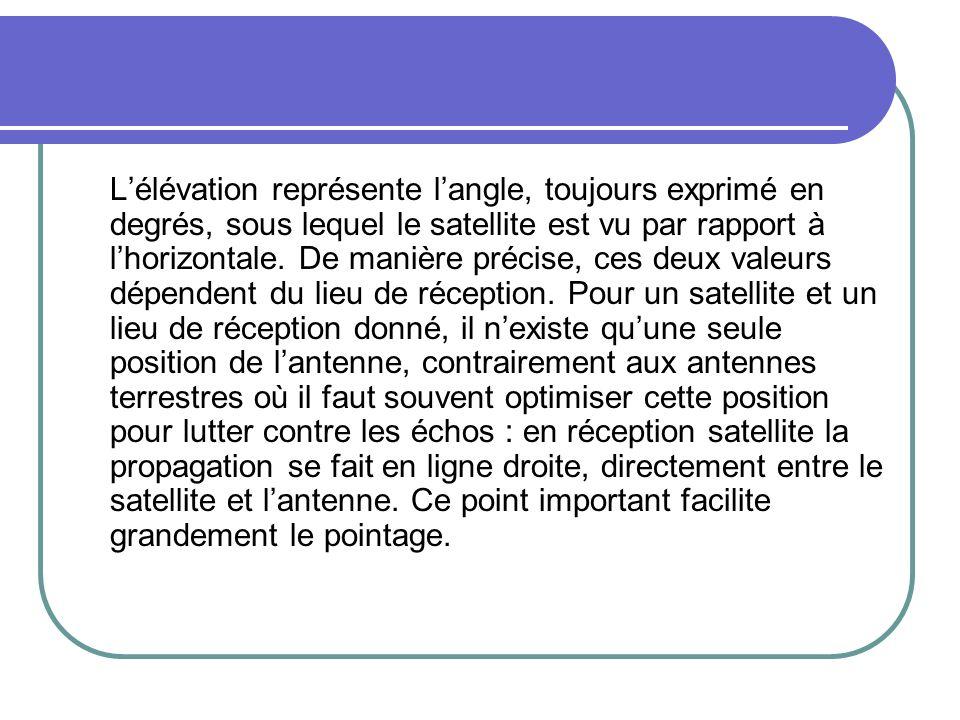 Lélévation représente langle, toujours exprimé en degrés, sous lequel le satellite est vu par rapport à lhorizontale. De manière précise, ces deux val