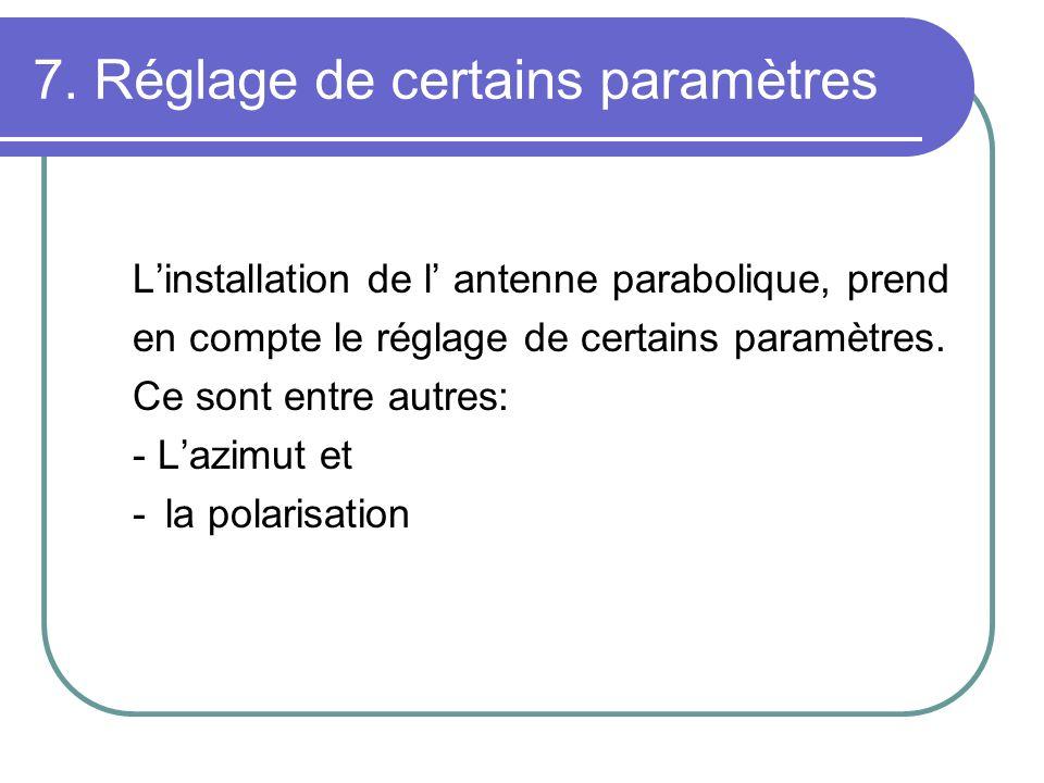 7. Réglage de certains paramètres Linstallation de l antenne parabolique, prend en compte le réglage de certains paramètres. Ce sont entre autres: - L