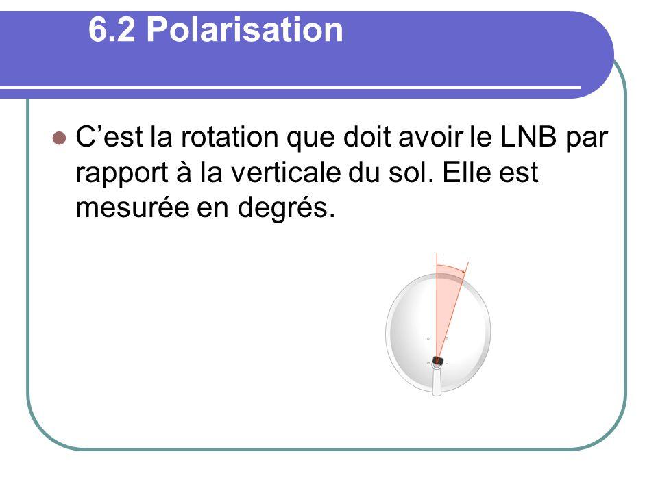 6.2 Polarisation Cest la rotation que doit avoir le LNB par rapport à la verticale du sol. Elle est mesurée en degrés.