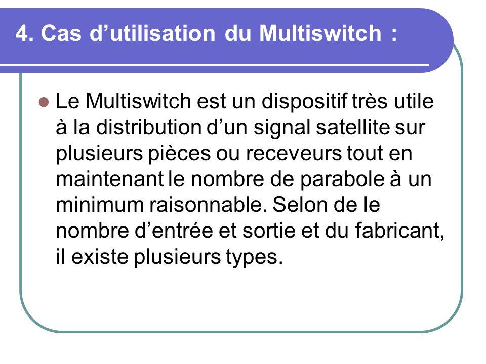 4. Cas dutilisation du Multiswitch : Le Multiswitch est un dispositif très utile à la distribution dun signal satellite sur plusieurs pièces ou receve