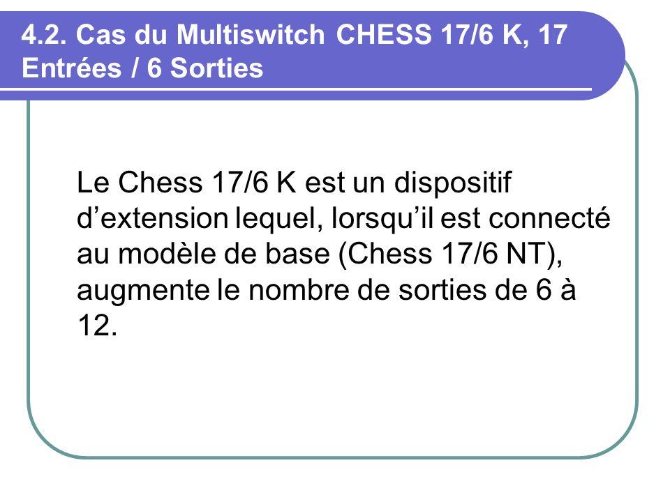 4.2. Cas du Multiswitch CHESS 17/6 K, 17 Entrées / 6 Sorties Le Chess 17/6 K est un dispositif dextension lequel, lorsquil est connecté au modèle de b