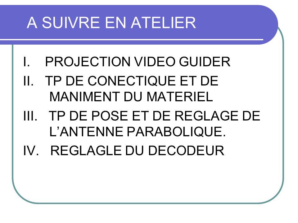 A SUIVRE EN ATELIER I. PROJECTION VIDEO GUIDER II. TP DE CONECTIQUE ET DE MANIMENT DU MATERIEL III. TP DE POSE ET DE REGLAGE DE LANTENNE PARABOLIQUE.