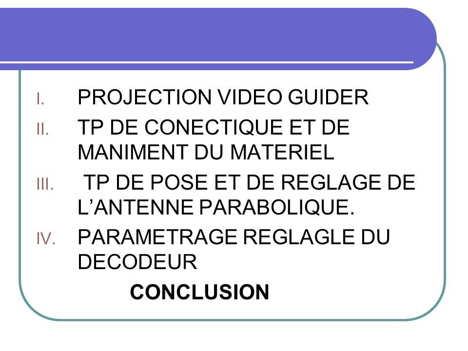 I. PROJECTION VIDEO GUIDER II. TP DE CONECTIQUE ET DE MANIMENT DU MATERIEL III. TP DE POSE ET DE REGLAGE DE LANTENNE PARABOLIQUE. IV. PARAMETRAGE REGL