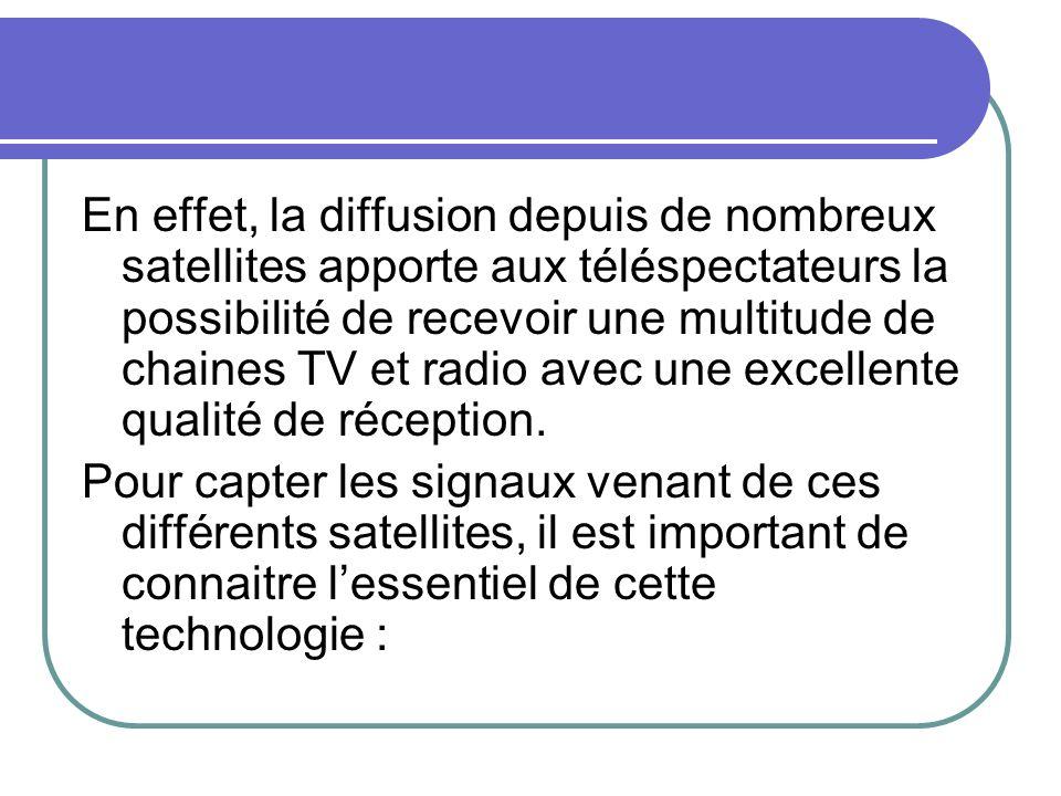 En effet, la diffusion depuis de nombreux satellites apporte aux téléspectateurs la possibilité de recevoir une multitude de chaines TV et radio avec