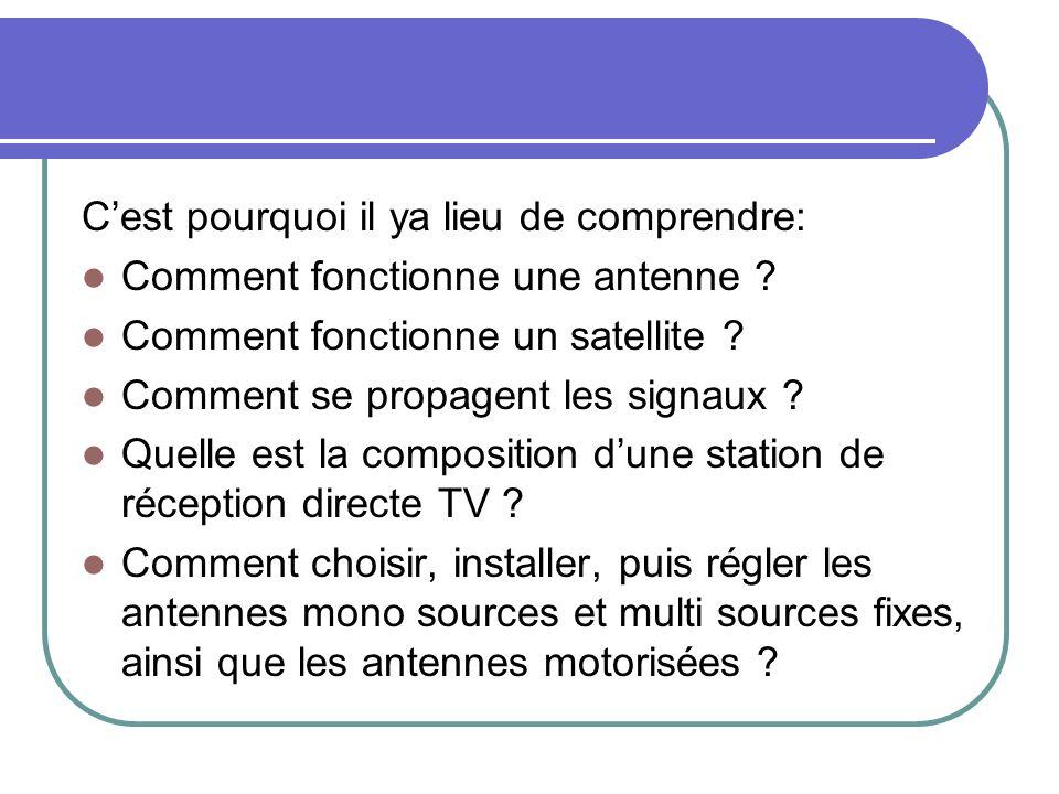 Cest pourquoi il ya lieu de comprendre: Comment fonctionne une antenne ? Comment fonctionne un satellite ? Comment se propagent les signaux ? Quelle e