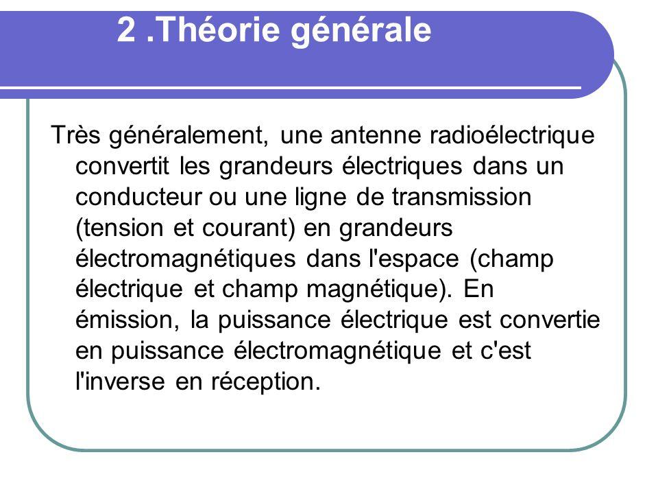 2.Théorie générale Très généralement, une antenne radioélectrique convertit les grandeurs électriques dans un conducteur ou une ligne de transmission