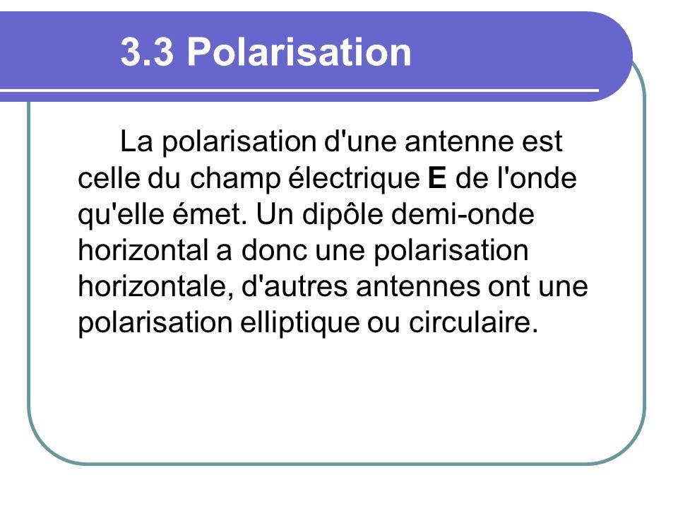 3.3 Polarisation La polarisation d'une antenne est celle du champ électrique E de l'onde qu'elle émet. Un dipôle demi-onde horizontal a donc une polar