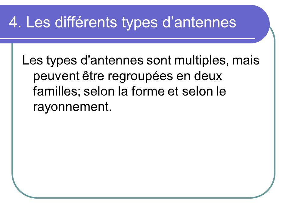4. Les différents types dantennes Les types d'antennes sont multiples, mais peuvent être regroupées en deux familles; selon la forme et selon le rayon