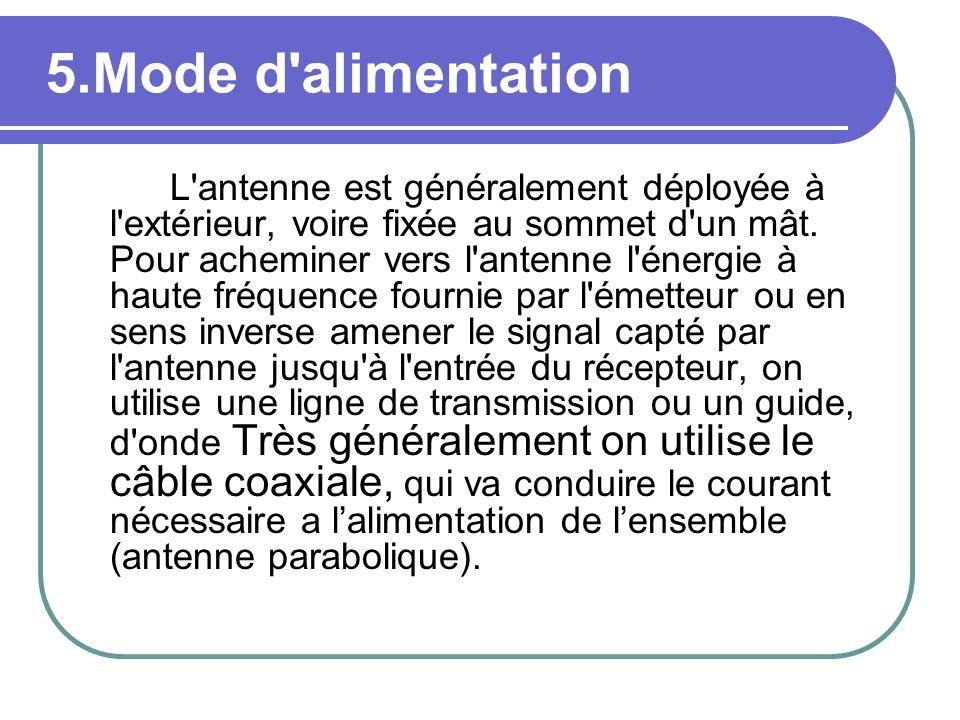5.Mode d'alimentation L'antenne est généralement déployée à l'extérieur, voire fixée au sommet d'un mât. Pour acheminer vers l'antenne l'énergie à hau