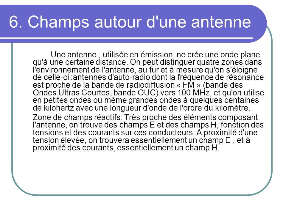 6. Champs autour d'une antenne Une antenne, utilisée en émission, ne crée une onde plane qu'à une certaine distance. On peut distinguer quatre zones d
