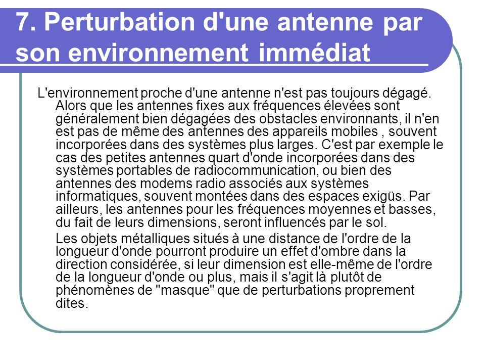 7. Perturbation d'une antenne par son environnement immédiat L'environnement proche d'une antenne n'est pas toujours dégagé. Alors que les antennes fi