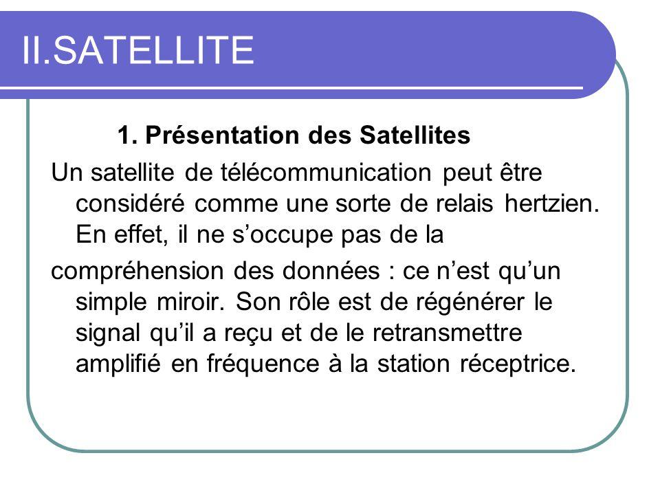 II.SATELLITE 1. Présentation des Satellites Un satellite de télécommunication peut être considéré comme une sorte de relais hertzien. En effet, il ne