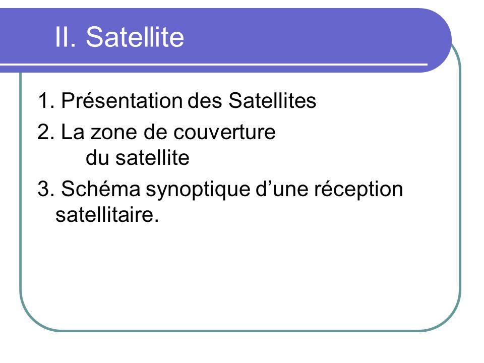 II. Satellite 1. Présentation des Satellites 2. La zone de couverture du satellite 3. Schéma synoptique dune réception satellitaire.