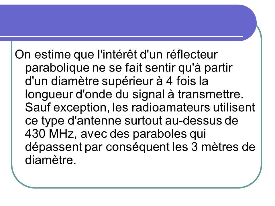On estime que l'intérêt d'un réflecteur parabolique ne se fait sentir qu'à partir d'un diamètre supérieur à 4 fois la longueur d'onde du signal à tran