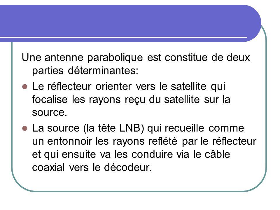 Une antenne parabolique est constitue de deux parties déterminantes: Le réflecteur orienter vers le satellite qui focalise les rayons reçu du satellit