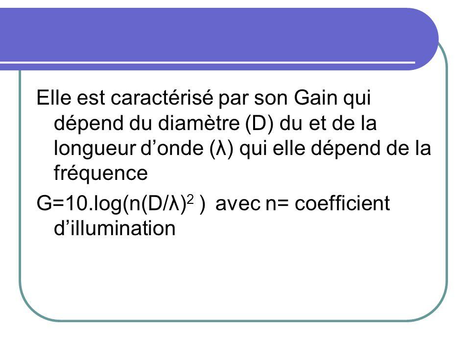 Elle est caractérisé par son Gain qui dépend du diamètre (D) du et de la longueur donde (λ) qui elle dépend de la fréquence G=10.log(n(D/λ) 2 ) avec n