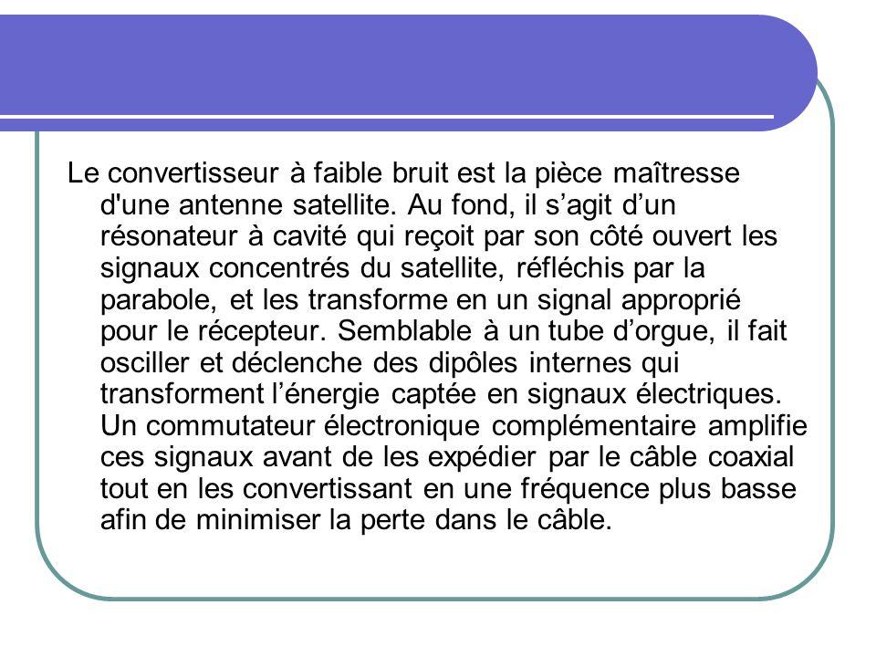 Le convertisseur à faible bruit est la pièce maîtresse d'une antenne satellite. Au fond, il sagit dun résonateur à cavité qui reçoit par son côté ouve