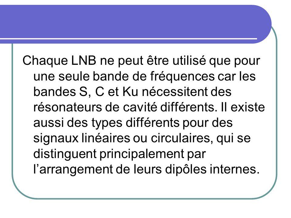 Chaque LNB ne peut être utilisé que pour une seule bande de fréquences car les bandes S, C et Ku nécessitent des résonateurs de cavité différents. Il
