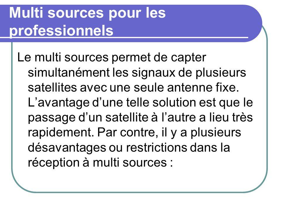 Multi sources pour les professionnels Le multi sources permet de capter simultanément les signaux de plusieurs satellites avec une seule antenne fixe.