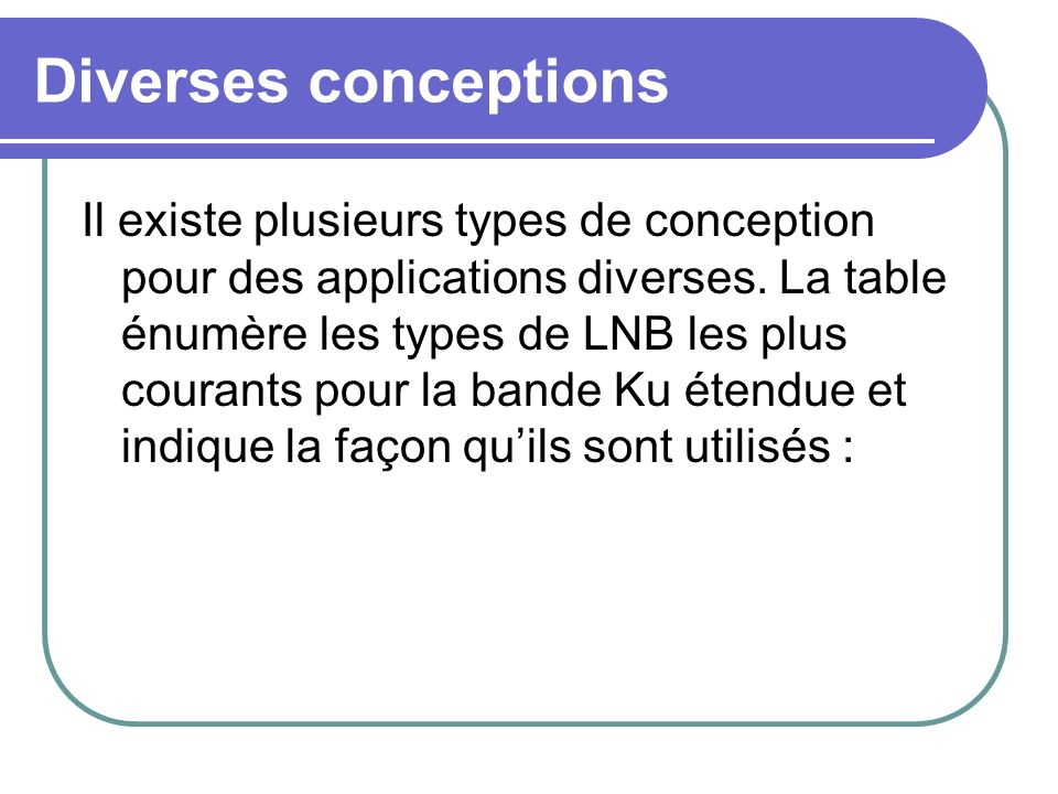 Diverses conceptions Il existe plusieurs types de conception pour des applications diverses. La table énumère les types de LNB les plus courants pour