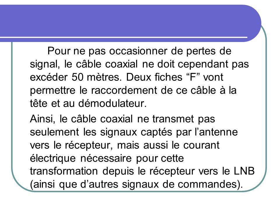 Pour ne pas occasionner de pertes de signal, le câble coaxial ne doit cependant pas excéder 50 mètres. Deux fiches F vont permettre le raccordement de