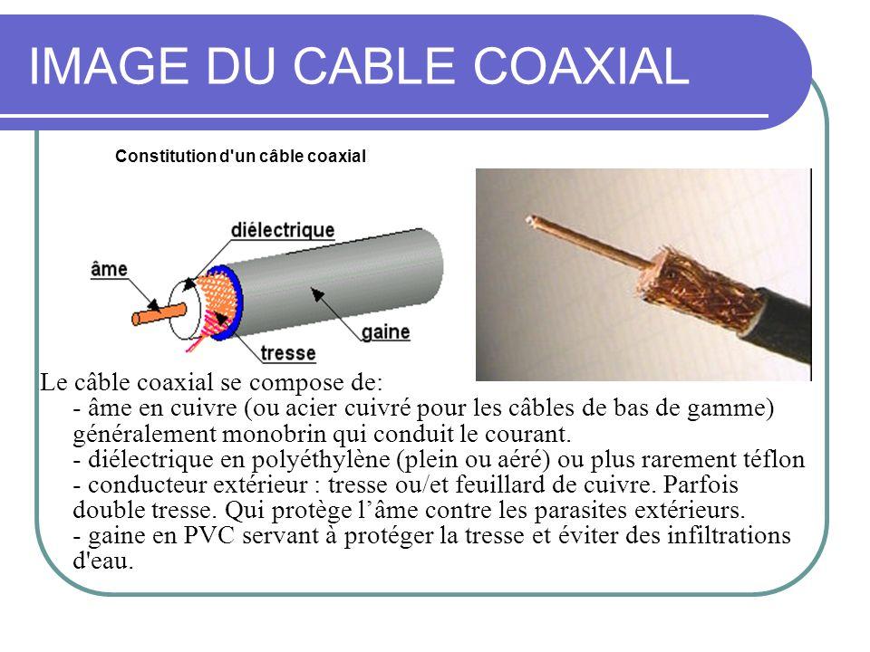 IMAGE DU CABLE COAXIAL Constitution d'un câble coaxial Le câble coaxial se compose de: - âme en cuivre (ou acier cuivré pour les câbles de bas de gamm