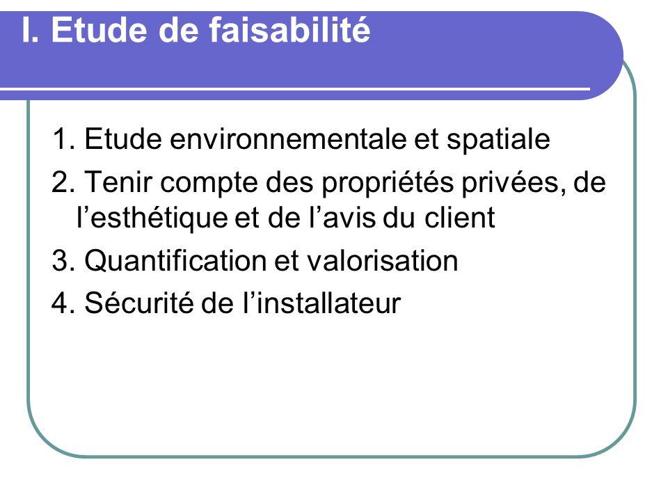 I. Etude de faisabilité 1. Etude environnementale et spatiale 2. Tenir compte des propriétés privées, de lesthétique et de lavis du client 3. Quantifi