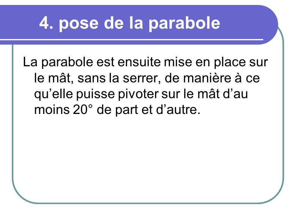 4. pose de la parabole La parabole est ensuite mise en place sur le mât, sans la serrer, de manière à ce quelle puisse pivoter sur le mât dau moins 20