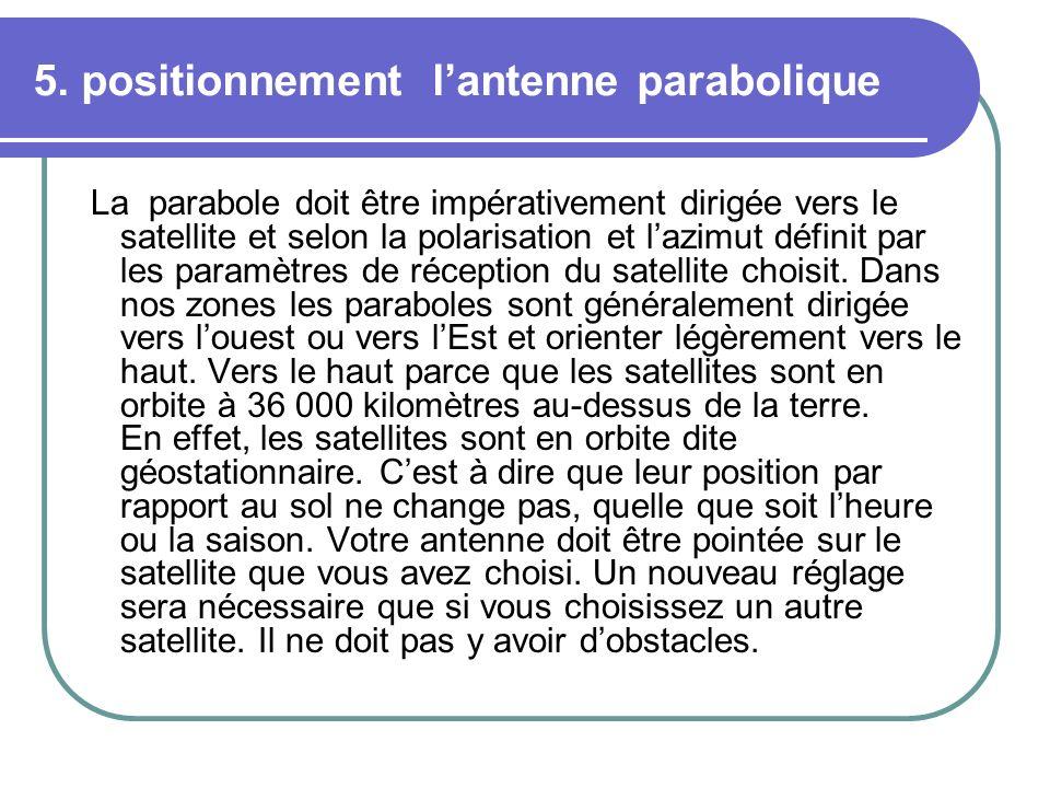 5. positionnement lantenne parabolique La parabole doit être impérativement dirigée vers le satellite et selon la polarisation et lazimut définit par