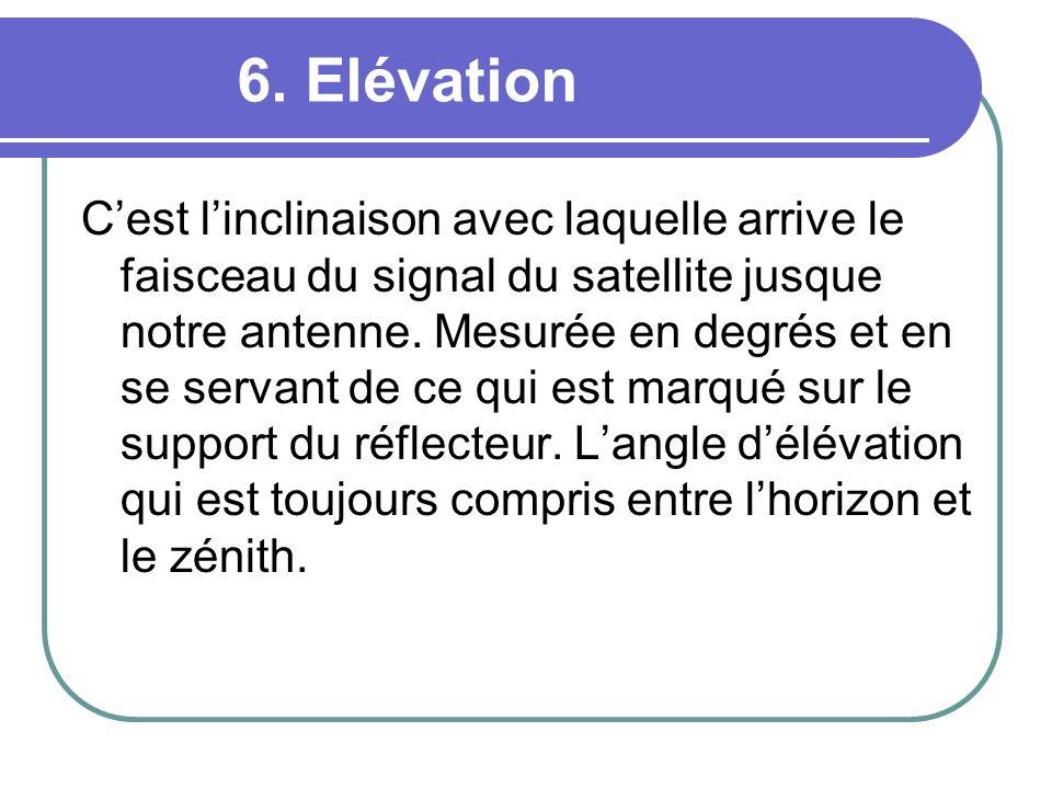 6. Elévation Cest linclinaison avec laquelle arrive le faisceau du signal du satellite jusque notre antenne. Mesurée en degrés et en se servant de ce