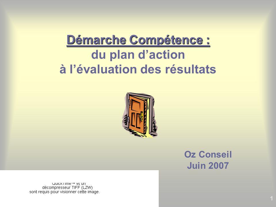 1 Démarche Compétence : Démarche Compétence : du plan daction à lévaluation des résultats Oz Conseil Juin 2007
