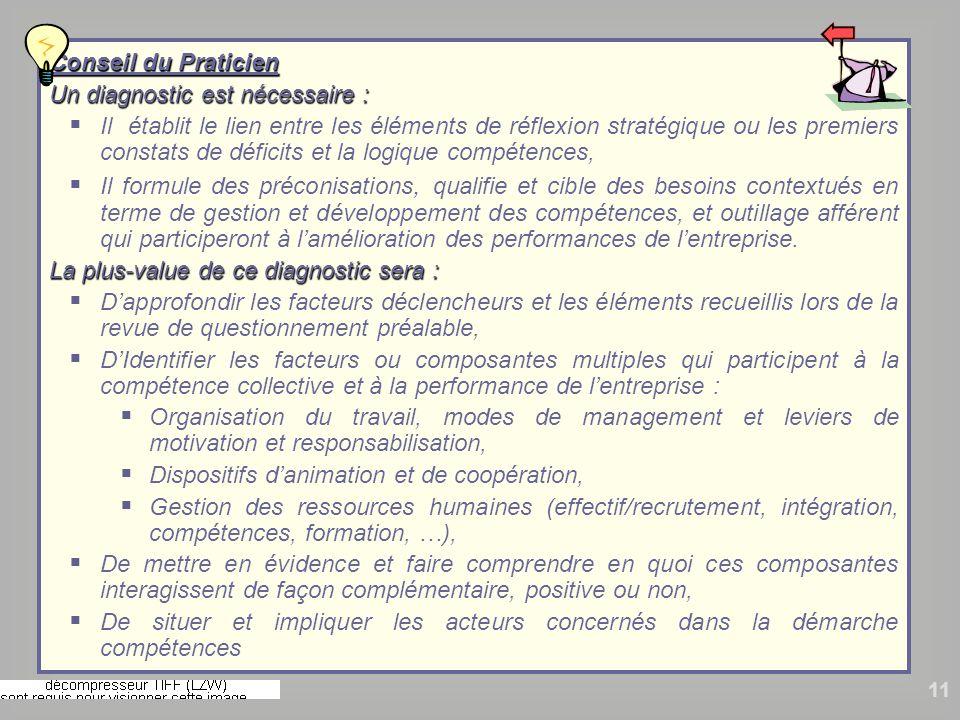 11 Conseil du Praticien Un diagnostic est nécessaire : Il établit le lien entre les éléments de réflexion stratégique ou les premiers constats de défi