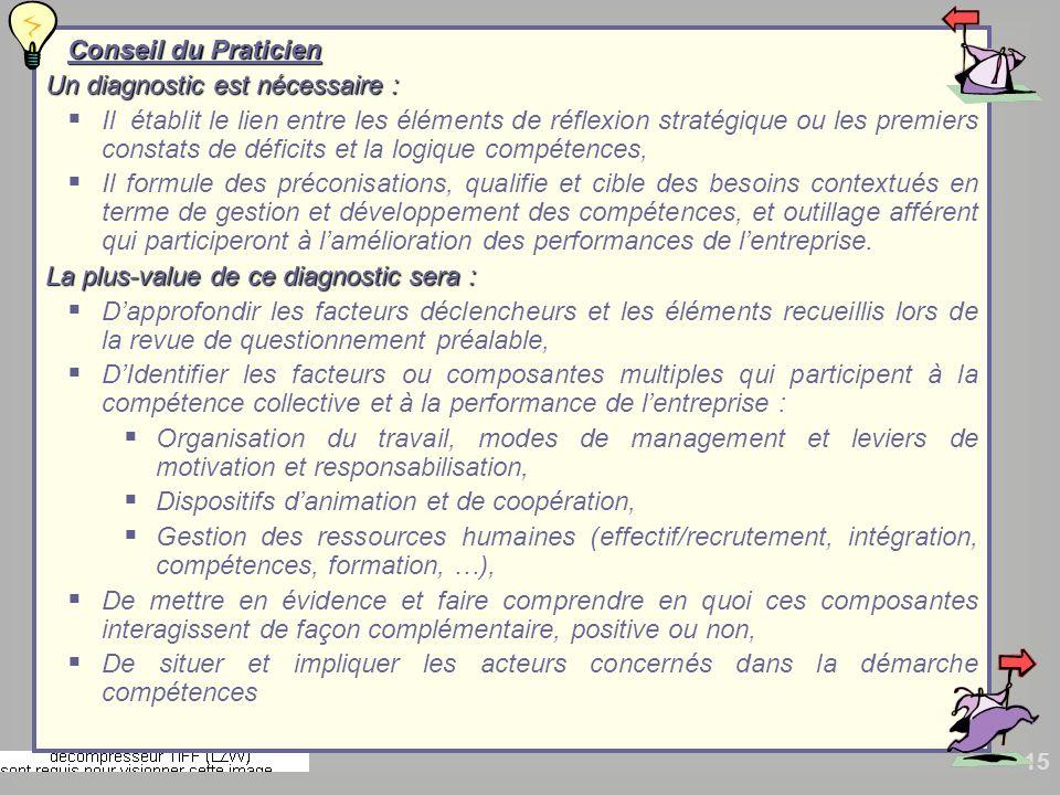 15 Conseil du Praticien Conseil du Praticien Un diagnostic est nécessaire : Il établit le lien entre les éléments de réflexion stratégique ou les prem