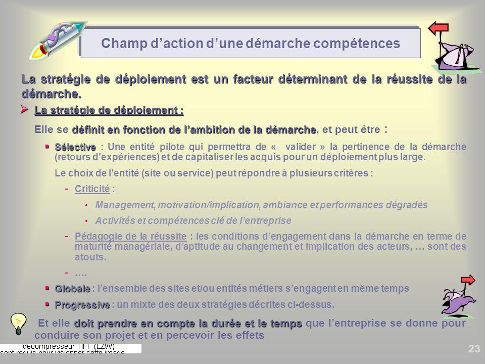 23 Champ daction dune démarche compétences La stratégie de déploiement : La stratégie de déploiement : définit en fonction de lambition de la démarche